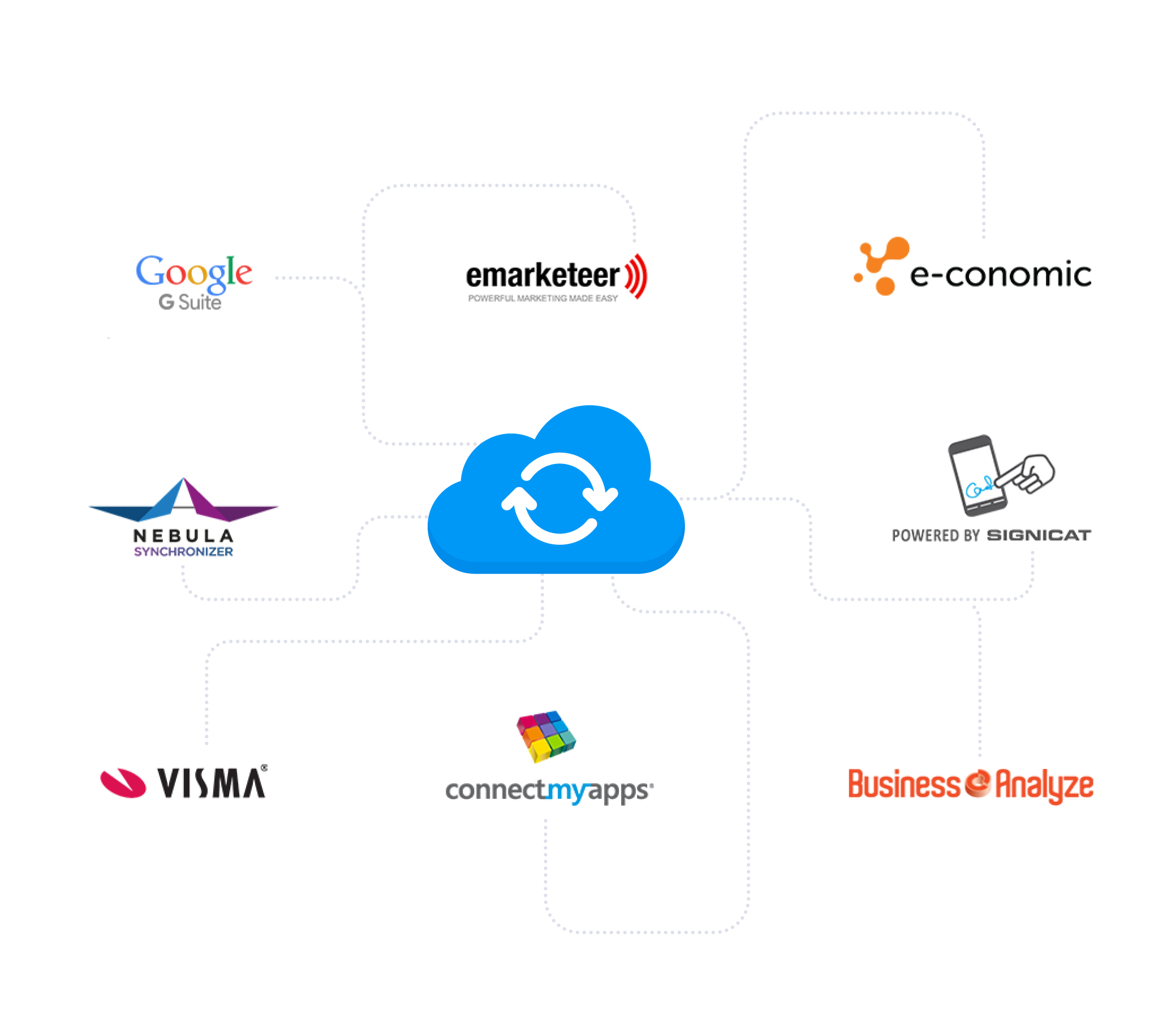 Apps and integrations with CRM software