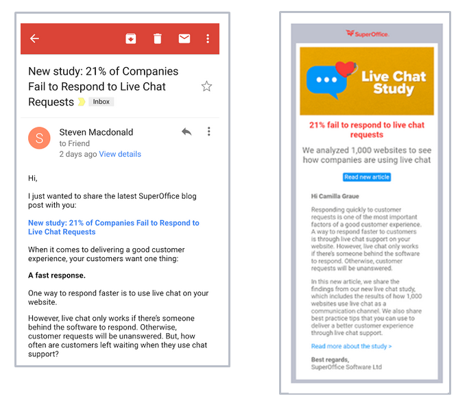 Case study on email marketing click through rates