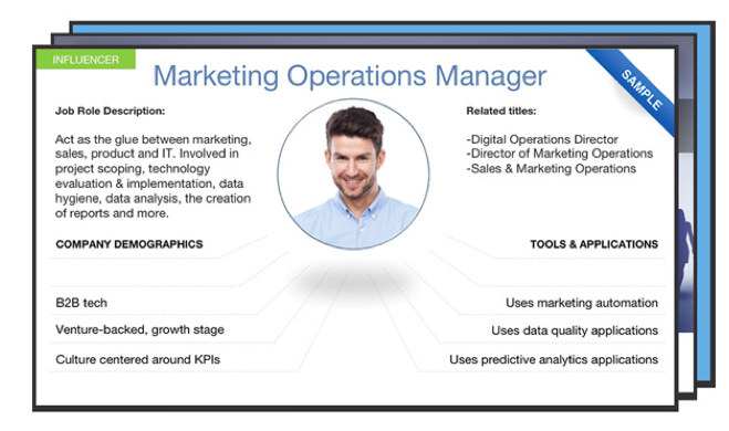 Marketing operations manager buyer persona