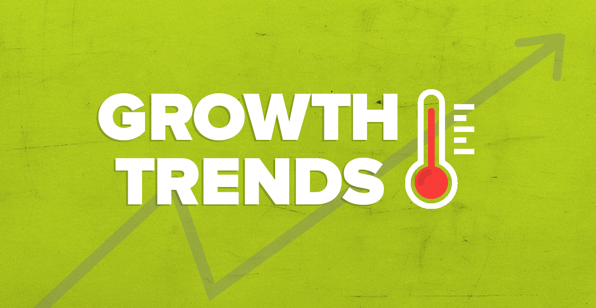 The 7 B2B growth trends you need to know in 2020 (and beyond)