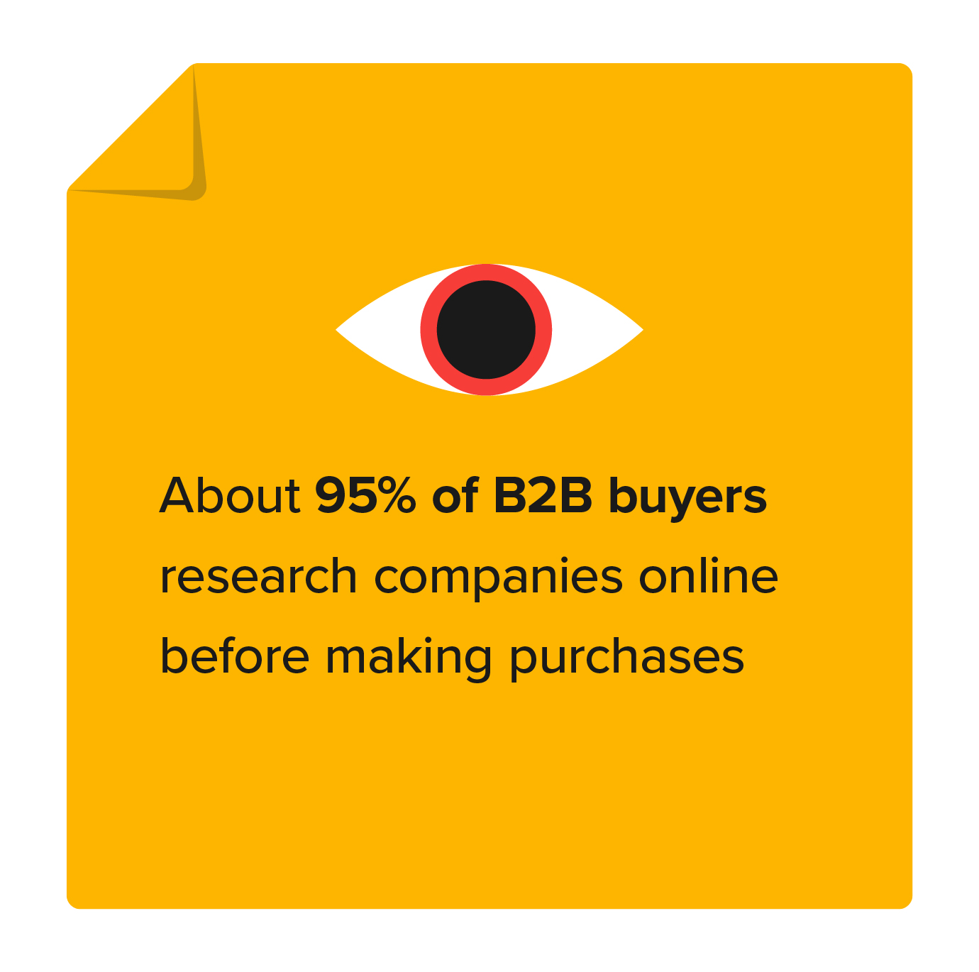 B2B buyers research products online