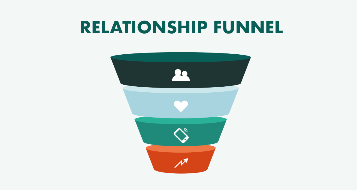 Relationship funnel
