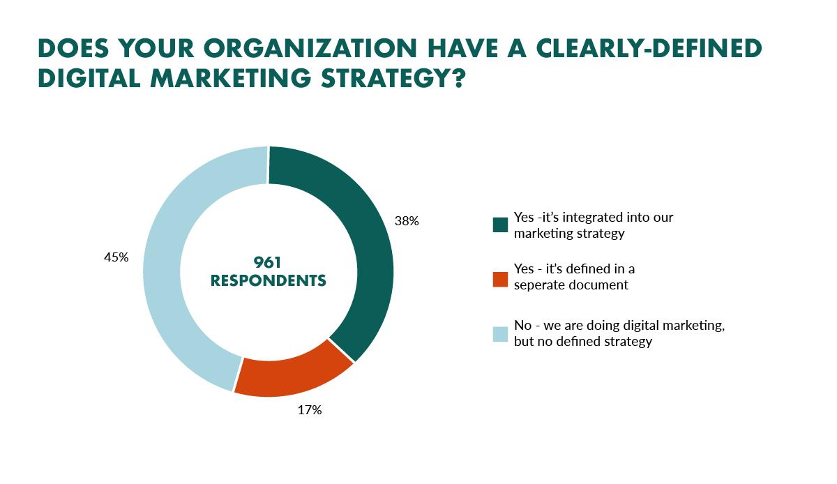 digital-marketing-strategy.png