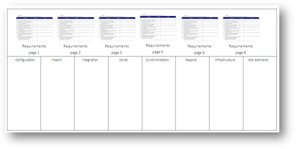 CRM requirements specification