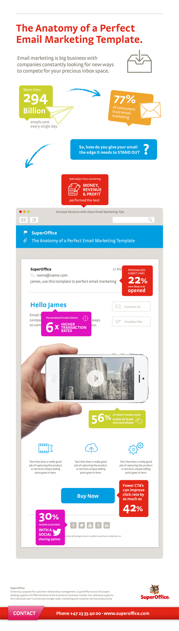 Email marketing template free download infographic