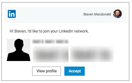 Default LinkedIn invite