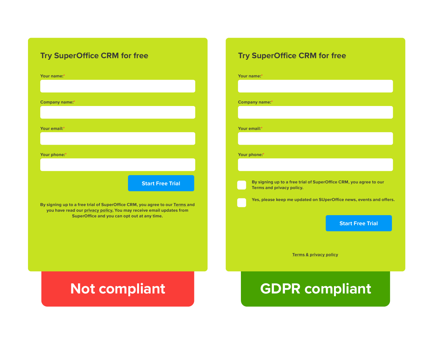 GDPR compliant forms on website