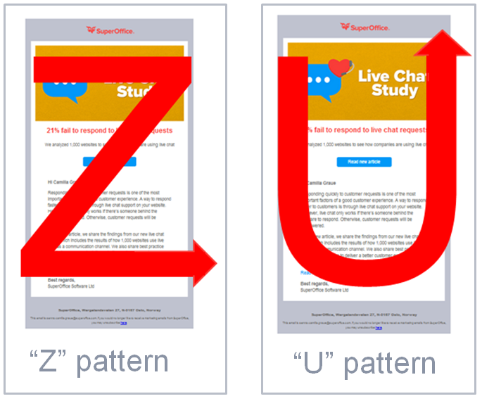 How CTA placement impacts email click through rates