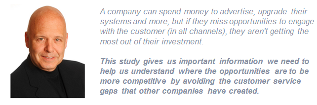 Shep hyken quote on Customer service study 2017