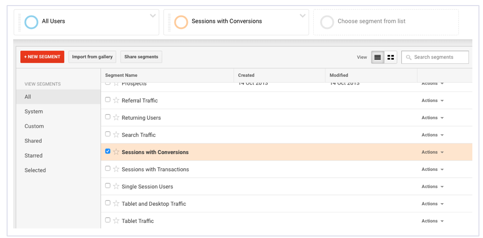 Sessions with Conversions in Google Analytics