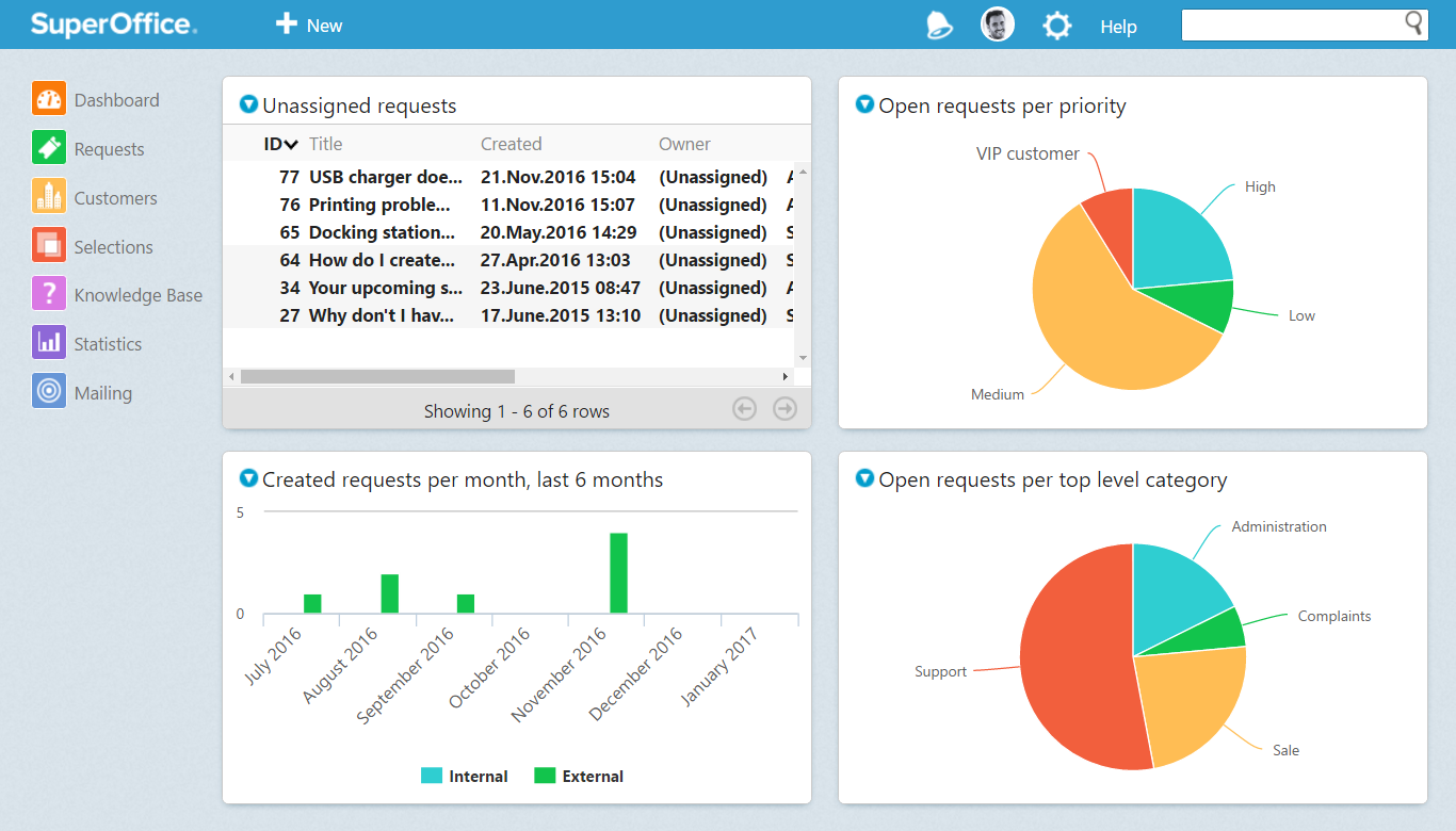 Screen shot from SuperOffice CRM.