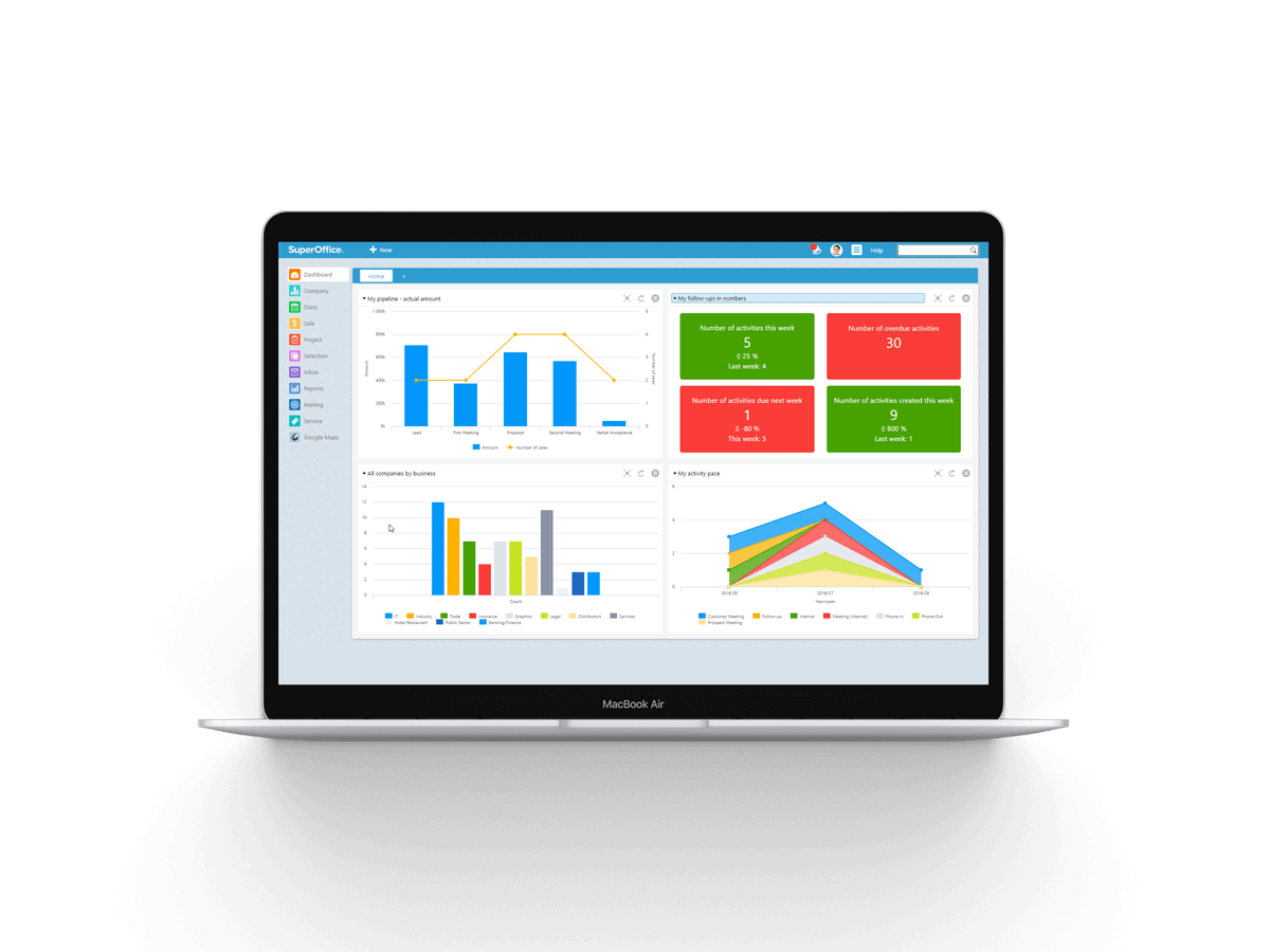Laptop showing SuperOffice CRM. Dashboard